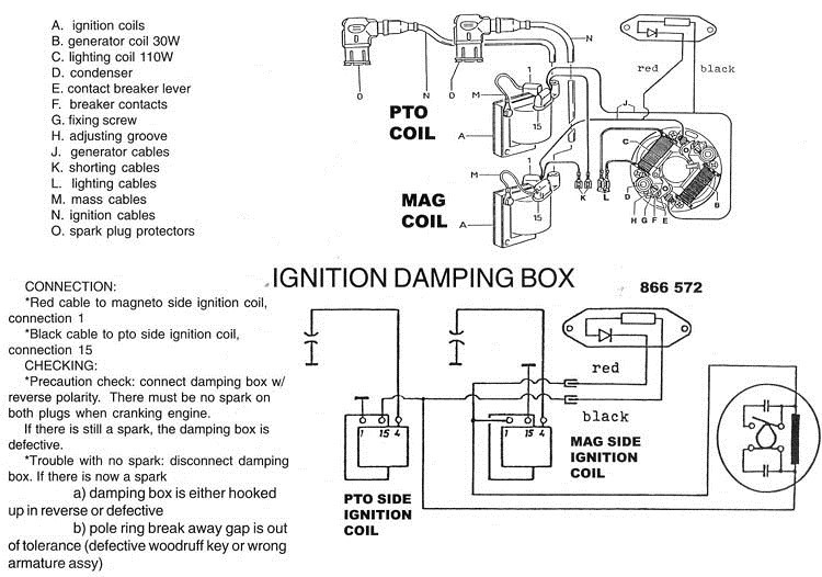 Rotax 532, Rotax 582 ignition system troubleshooting